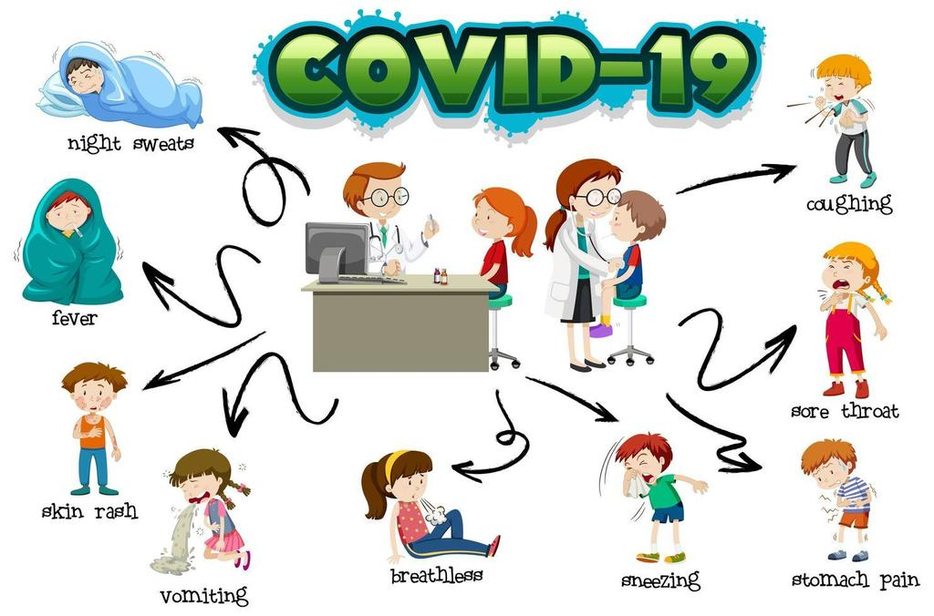 Covid Symptoms graphic